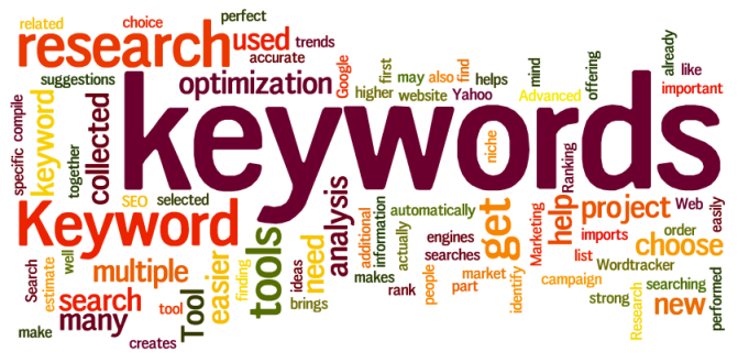 Keyword Research and Analysis, how to get long tail keywords, Market Samurai, Raven Tool, WebmeUp, Long tail Pro, keyword planner, Google keyword tool, how to do keyword research, how to get long tail keywords