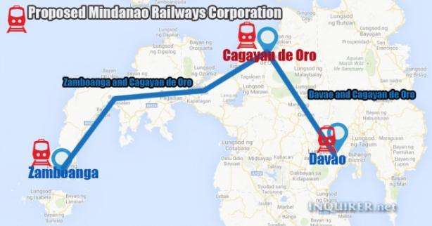 Mindanao Railways Corporation, House Bill 3055, Zamboanga city, davao city, cagayan de oro city, MRC