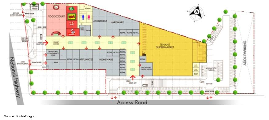 Proposed Layout For CityMall