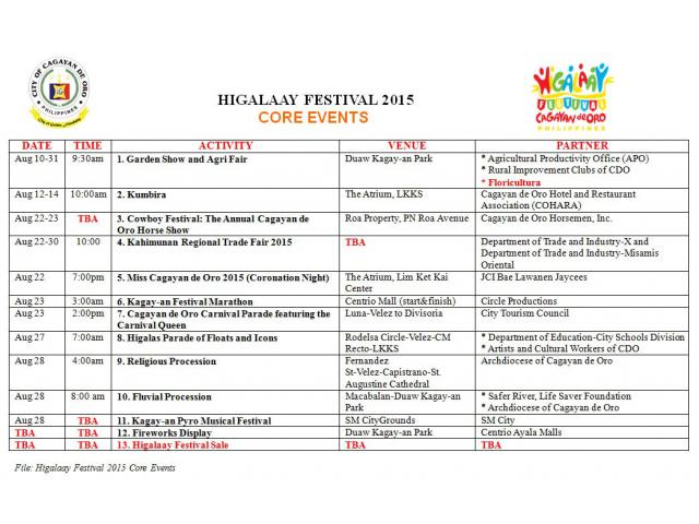 Higalaay Festival 2015, Higalaay Festival schedule, white water rafting, rafting capital of the Philippines, Higalaay Festival kumbira, Kumbira 2015