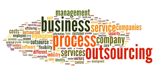 Business Process Outsourcing, BPO, Business Process Outsourcing cagayan de Oro, BPO Cagayan de Oro, list of Business Process Outsourcing in Cagayan de Oro, top Business Process Outsourcing, Business Process Outsourcing Nothern Mindanao